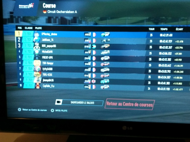 CLIO CUP 2018 by Racing Ball Ps_mes82