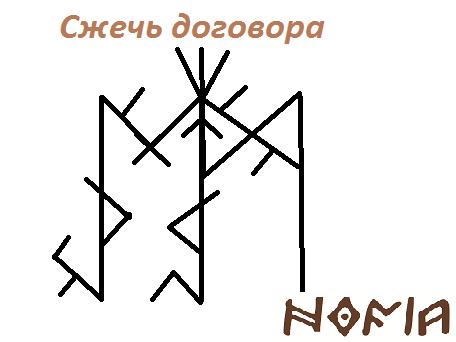 """Став """"Сжечь договора"""", автор Nofia E_a_110"""