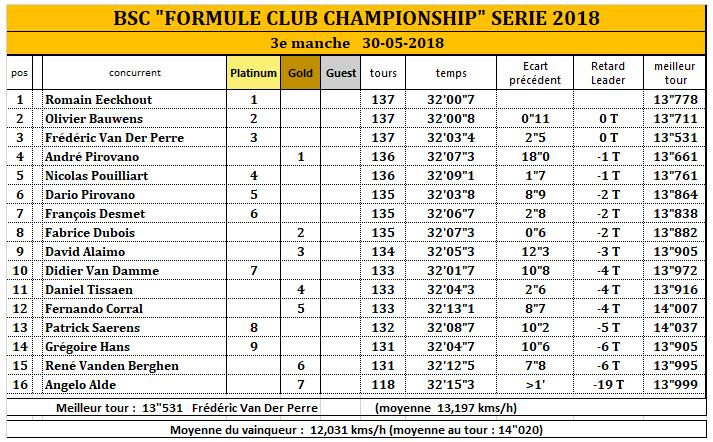 FORMULE CLUB CHAMPIONSHIP 2018 - Page 2 18_fcc10