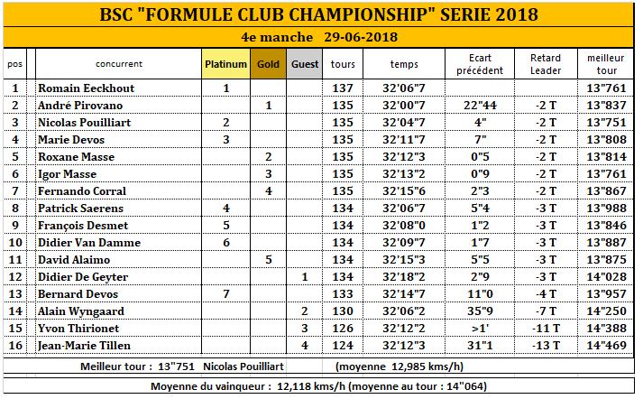FORMULE CLUB CHAMPIONSHIP 2018 - Page 2 18_fcc11