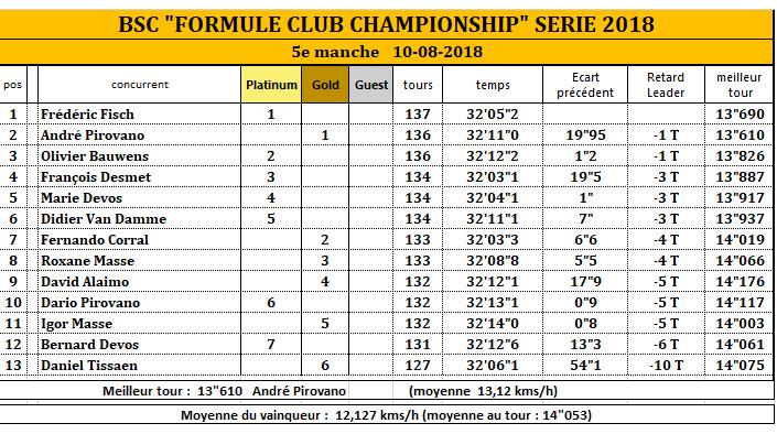 FORMULE CLUB CHAMPIONSHIP 2018 - Page 2 18_fcc15