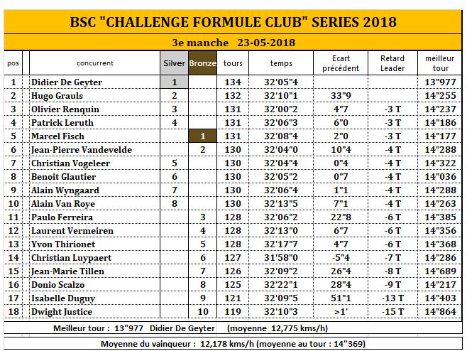 CHALLENGE FORMULE CLUB 2018 2018_c10
