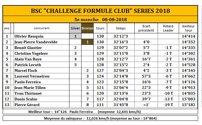CHALLENGE FORMULE CLUB 2018 2018_c16