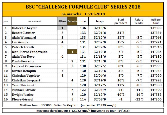CHALLENGE FORMULE CLUB 2018 2018_c19