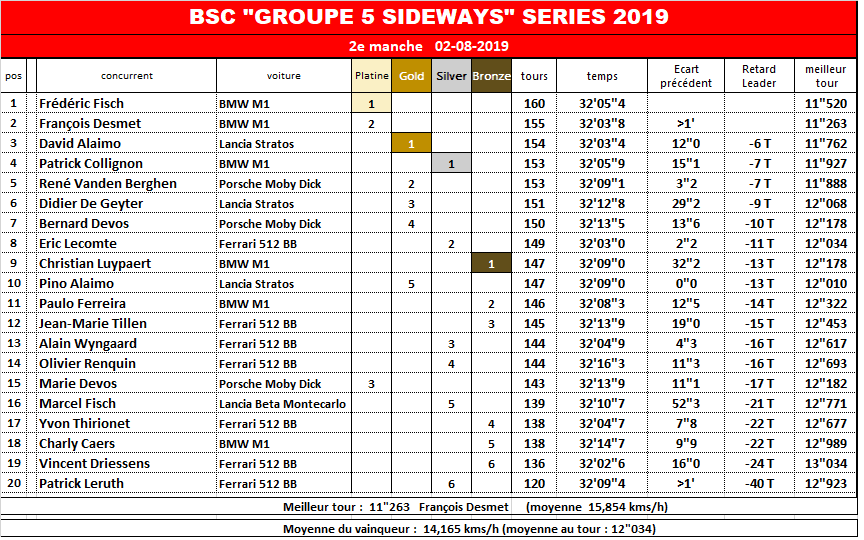 GROUPE 5 SIDEWAYS 2019 2019_g15