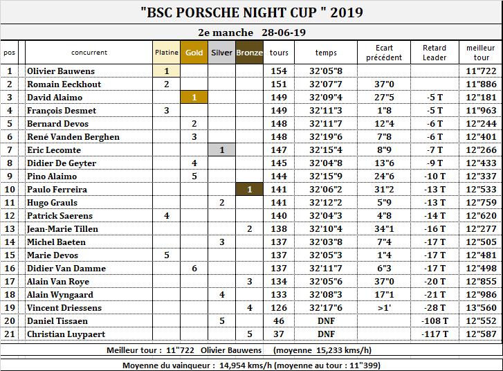PORSCHE NIGHT CUP 2019 2019_p12