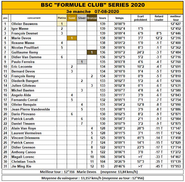 FORMULE CLUB CHAMPIONSHIP 2020 2020_f14