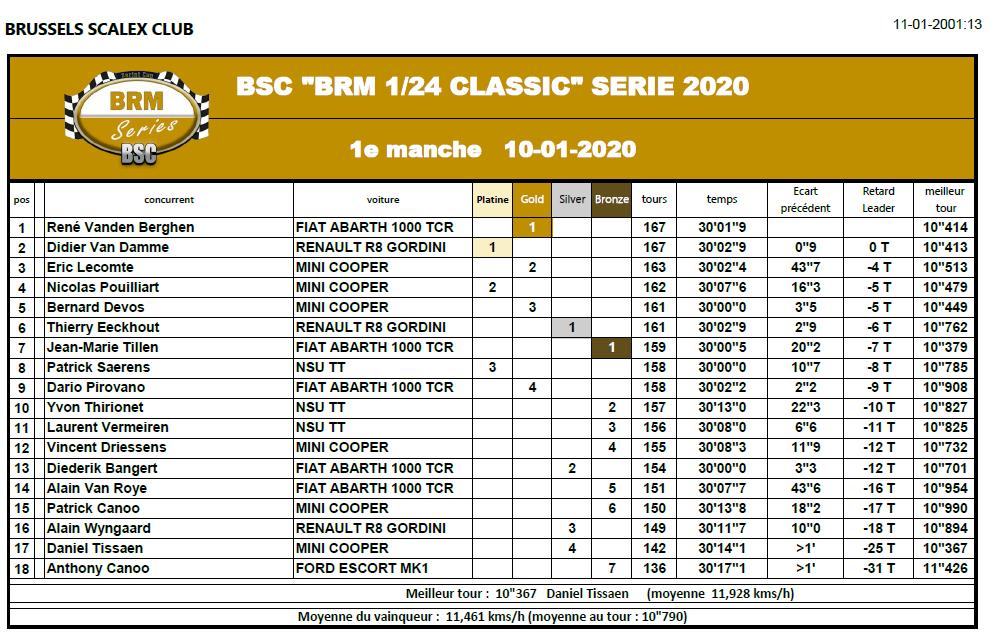 BRM CLASSIC 1/24 SERIE 2020 20_brm11