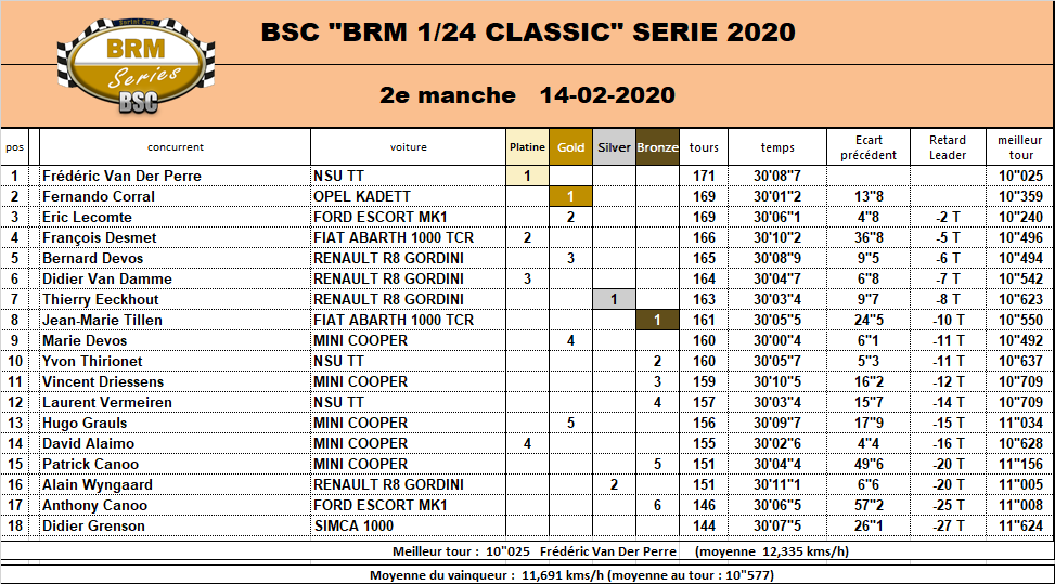 BRM CLASSIC 1/24 SERIE 2020 20_brm14