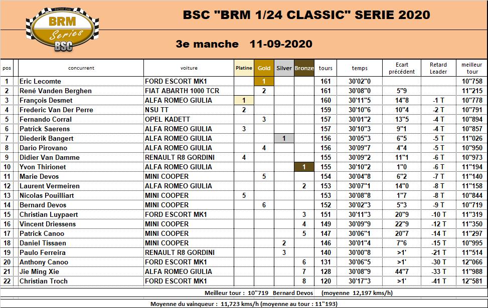 BRM CLASSIC 1/24 SERIE 2020 20_brm17