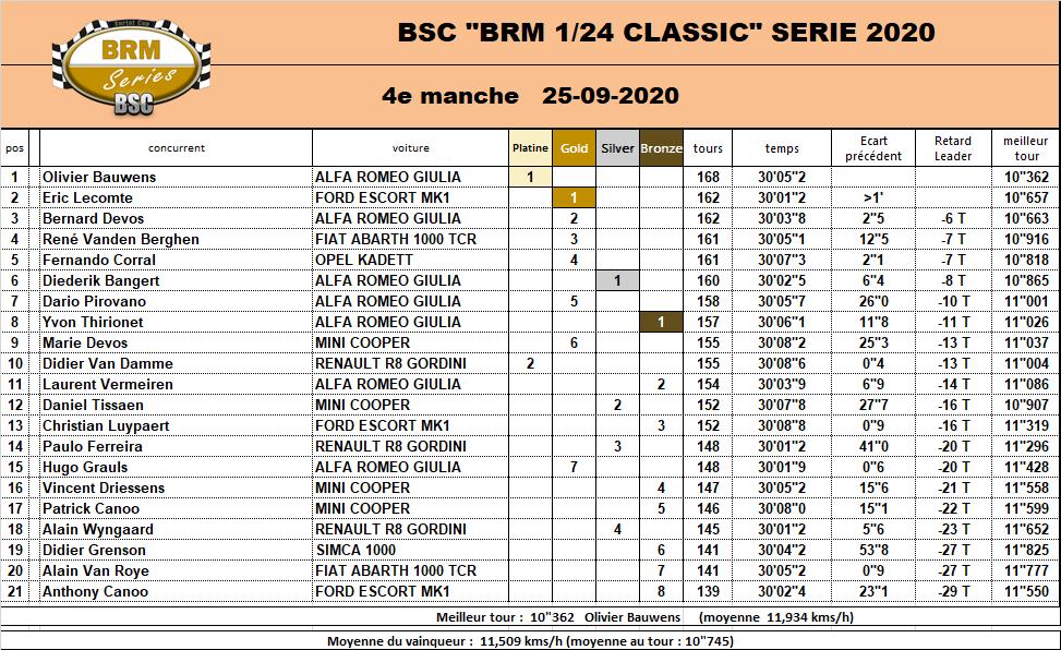 BRM CLASSIC 1/24 SERIE 2020 20_brm20