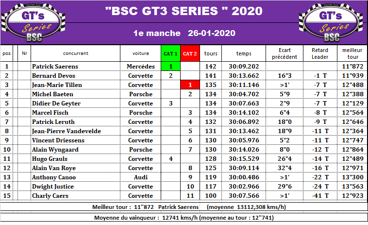 GT3 CHAMPIONSHIP 2020 20_gt311