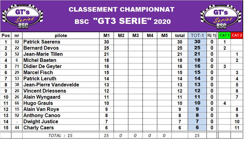 GT3 CHAMPIONSHIP 2020 20_gt312