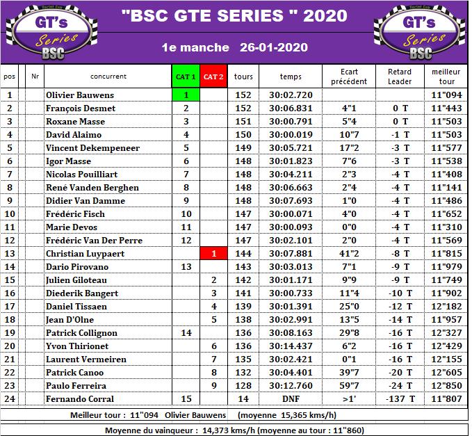 GTE SERIE 2020 20_gte12
