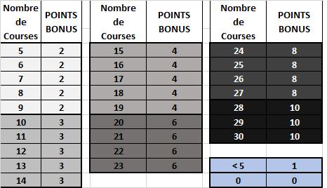BSC CHAMPIONSHIP 2020 Bonus10