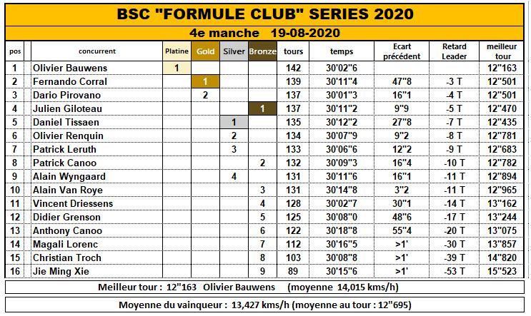 FORMULE CLUB CHAMPIONSHIP 2020 Fc_m4_10