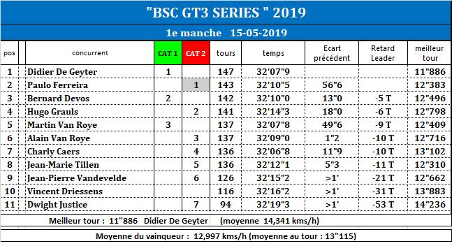 GT SERIES 2019 M1_gt311