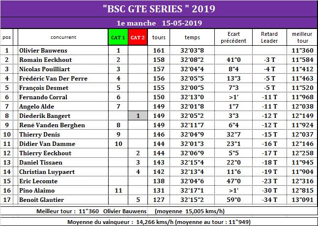 GT SERIES 2019 M1_gte11