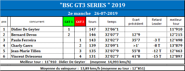 GT SERIES 2019 M2_gt310