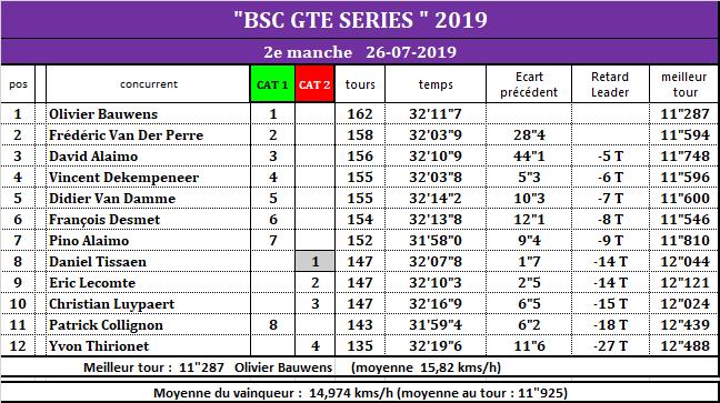 GT SERIES 2019 M2_gte10
