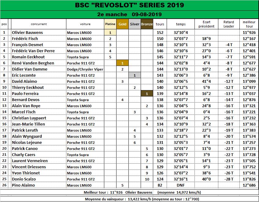 REVOSLOT SERIE 2019 Race_213