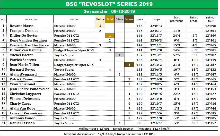 REVOSLOT SERIE 2019 Race_313