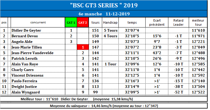GT SERIES 2019 Race_410