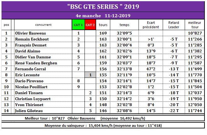 GT SERIES 2019 Race_411