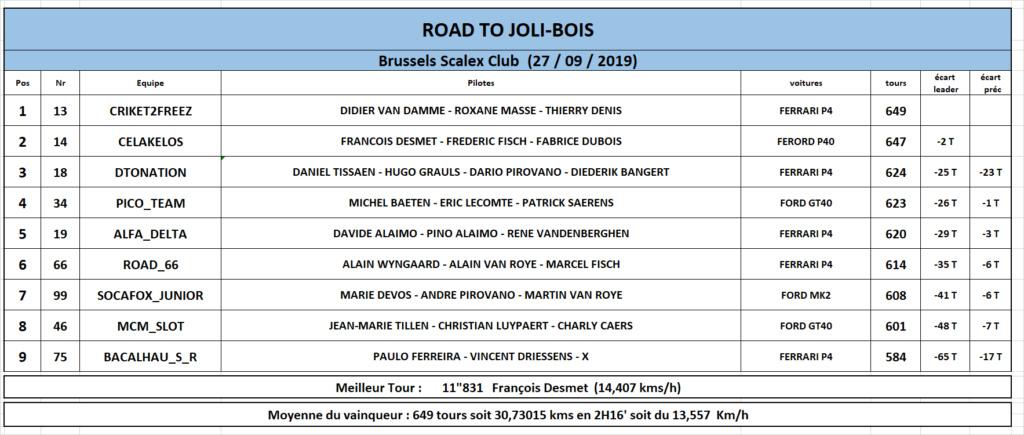 ROAD TO JOLI-BOIS 2019 Race_r10
