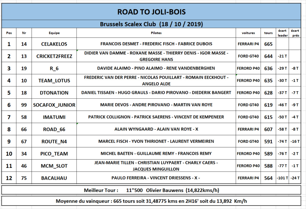 ROAD TO JOLI-BOIS 2019 Race_r11