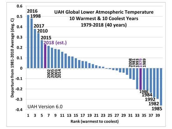 Dérèglements climatiques Annzoe10