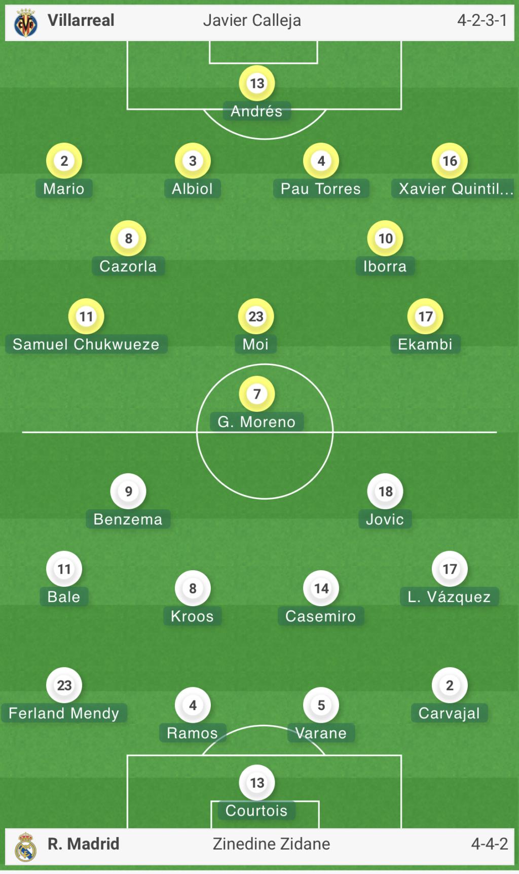 Villareal - Real Madrid 66fbd310