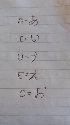 *CLASE 1* Tipos de escritura del japonés (puedes ganar PS) - Página 3 Image10