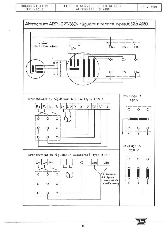 remise en marche d'une génératrice leroy TA200 B3_20926