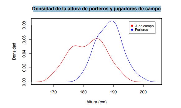 ¿Cuánto mide Paulo Dybala? - Altura - Real height - Página 2 Captur10