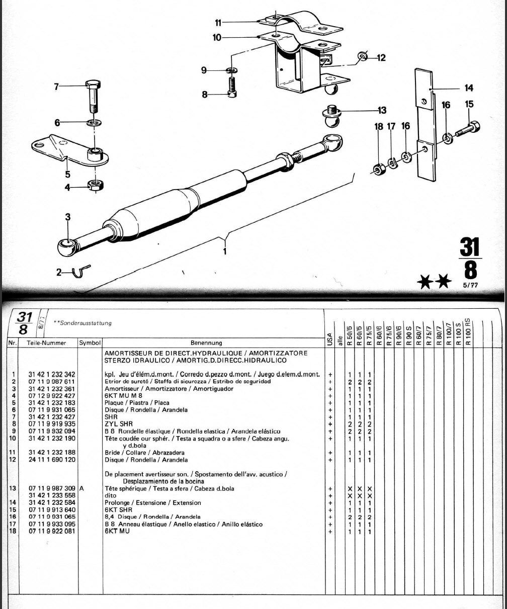 Série 5 avis aux experts molette de frein de direction Kit_sz10
