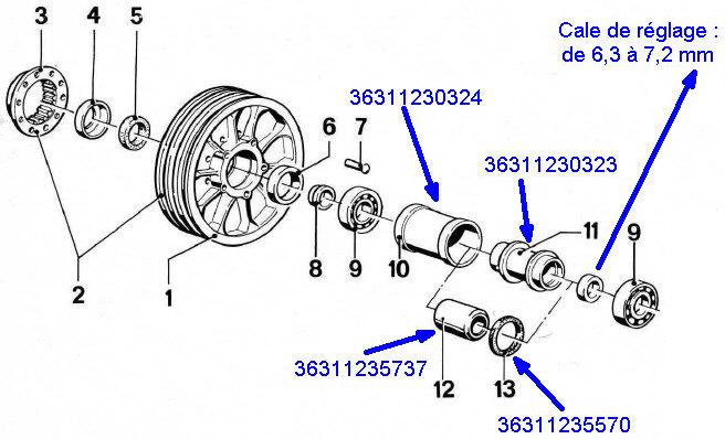 Entretoises roulements roue AR à rayons et tambour help8⁸ Pizoce10