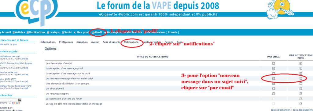 Notifications par mail Avoir_10