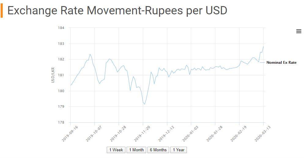 Sri Lanka Rupee Exchange Rates - Page 3 13th_m14