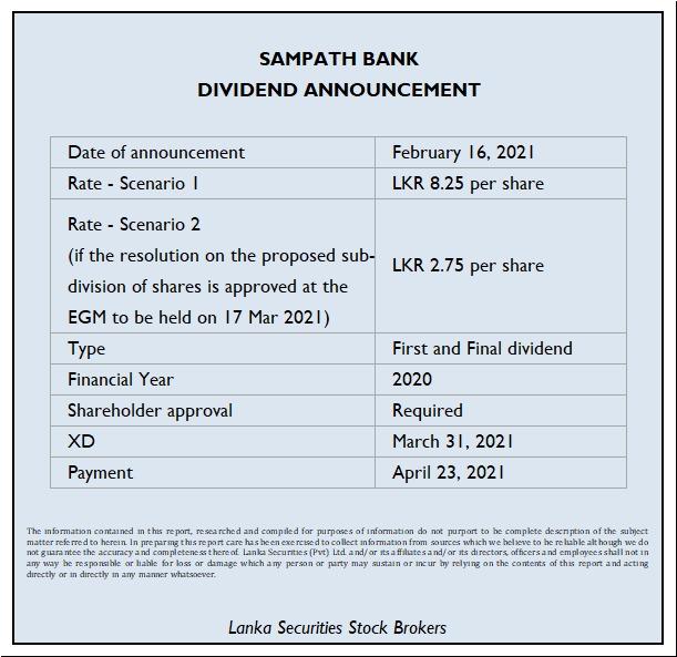 Sampath bank Dividend announced  Img-2013