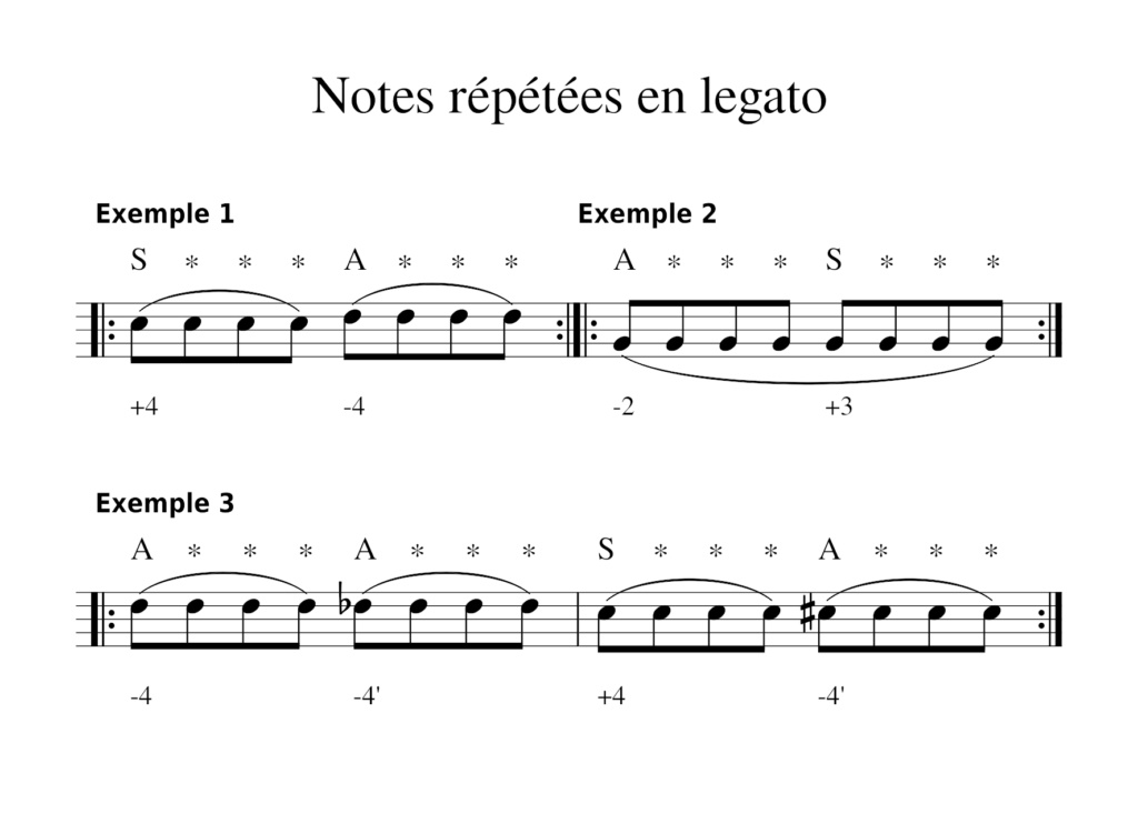 Notes répétées en legato Notes_12