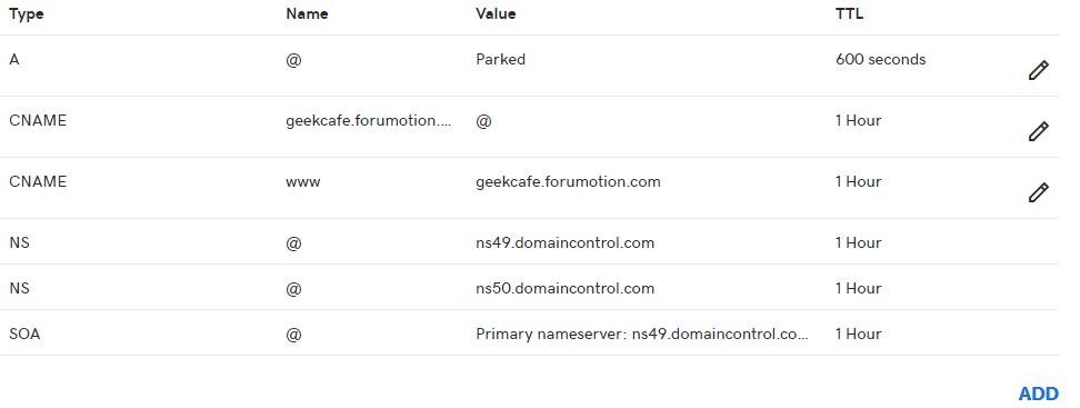 registering forum address Annota13