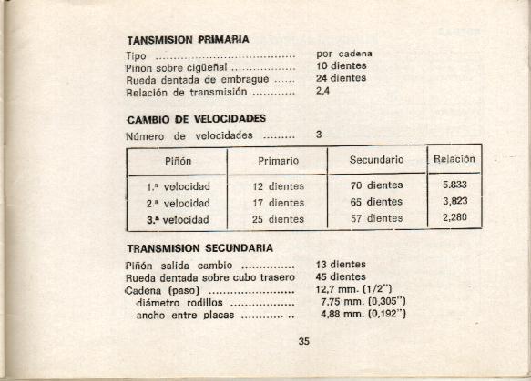 caractéristiques techniques MONTESA 49 Manual10