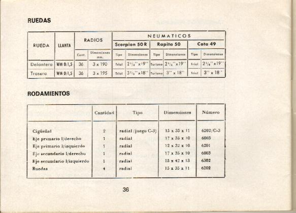 caractéristiques techniques MONTESA 49 Manual13