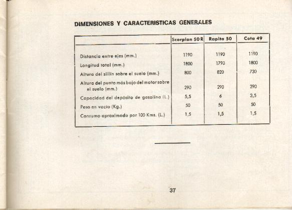 caractéristiques techniques MONTESA 49 Manual15