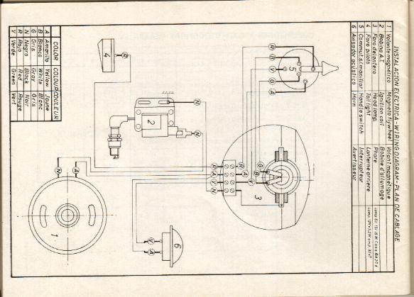 caractéristiques techniques MONTESA 49 Manual18