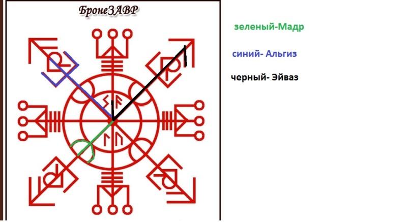 "Агисхьяльм "" БронеЗАВР - Бронюшка "" от Серый Ангел - Страница 3 28220210"