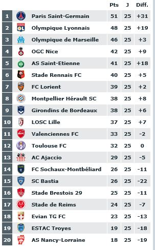 Topic FOUTeuBooooleu [Village TSGE] - Page 39 Ligue_10