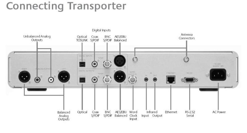 Logitech's Transporter Logite12