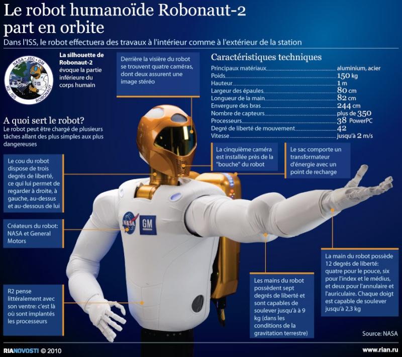 Robonaut2 R2 le robot humanoïde